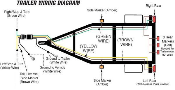 How to wire your vintage camper trailer A Camper Trailer Wiring Schematic on